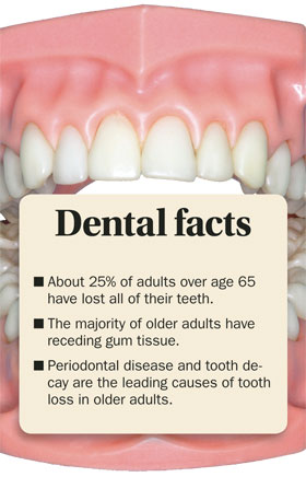 dentalfacts9